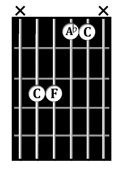 F<sup>-</sup>/C chord diagram