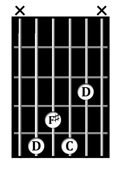 D<sup>7</sup> chord diagram