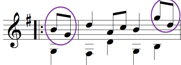 Basic Counterpoint for Guitar Players | Hub Guitar