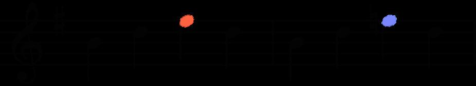 key signature notation