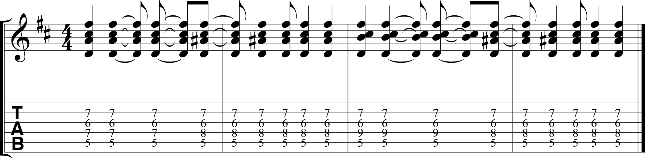 Guitar fingerpicking lesson all-together.