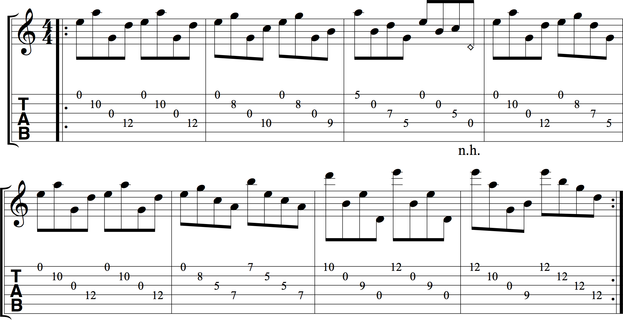 guitar alternate picking exercise.