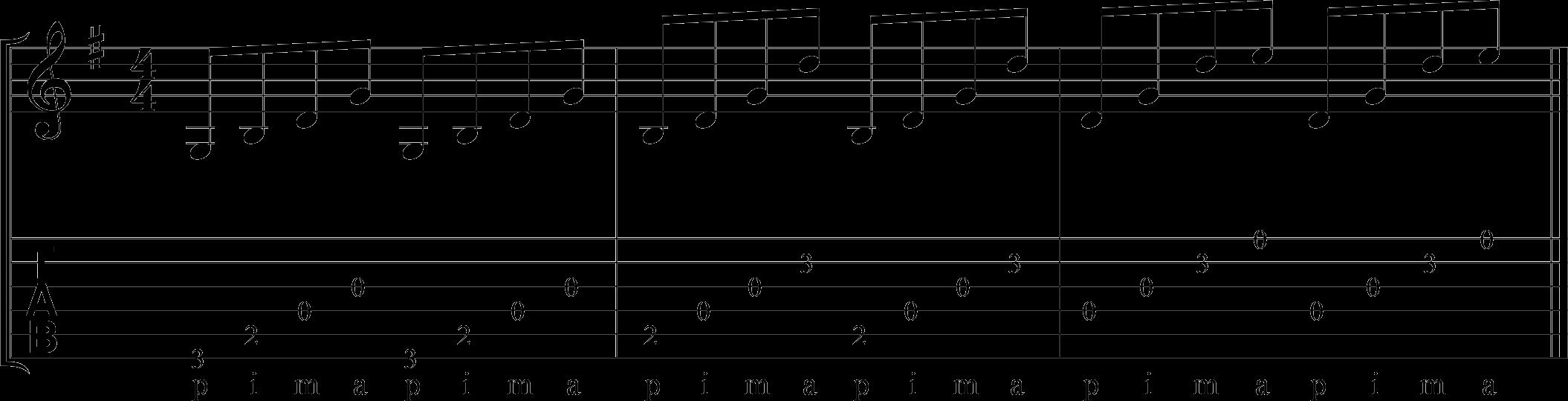Fingerstyle Beginner Lesson Hub Guitar