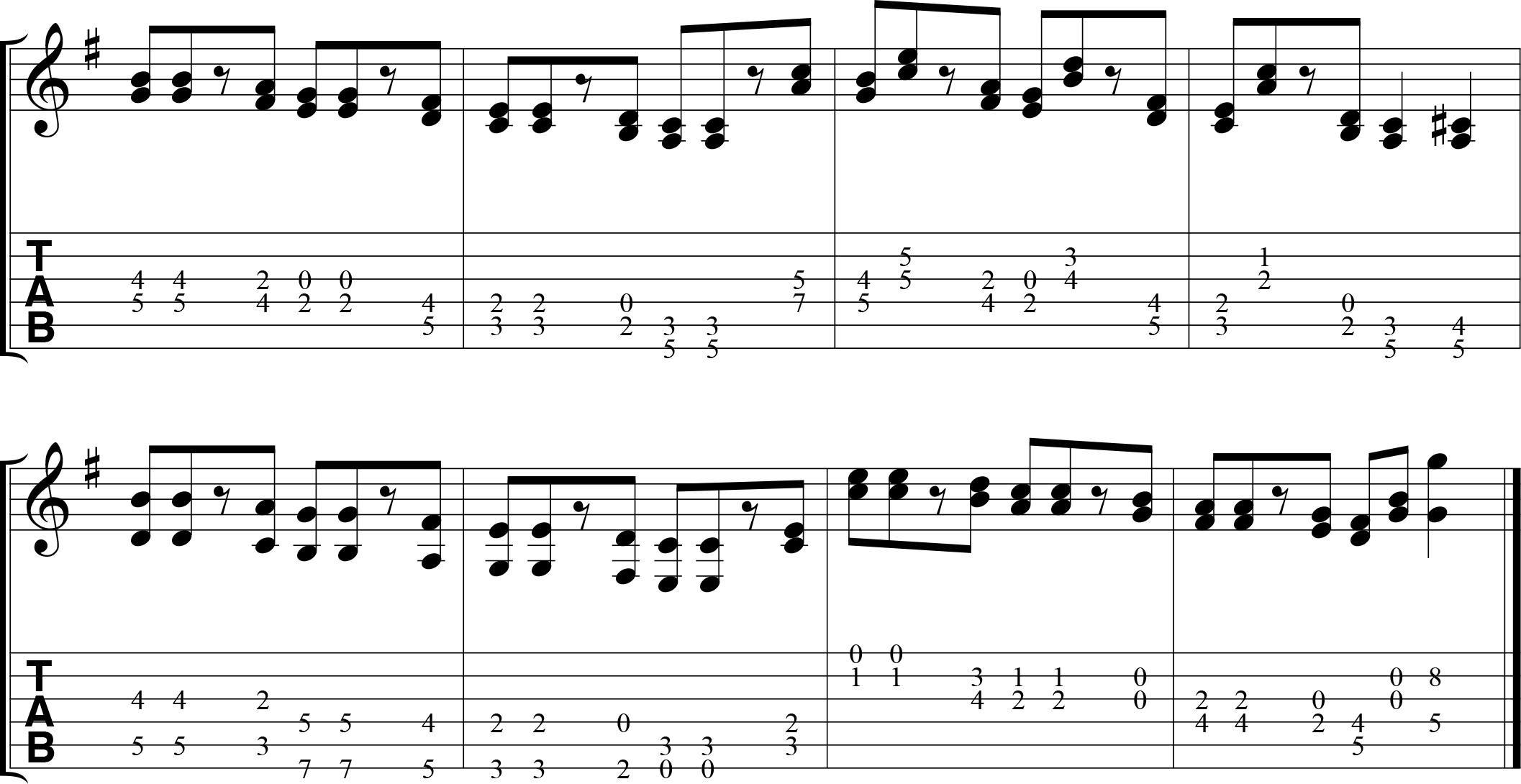 Double stop example--pentatonic scale.