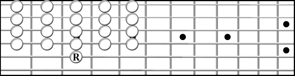 Guitar intervals from a fifth string root.