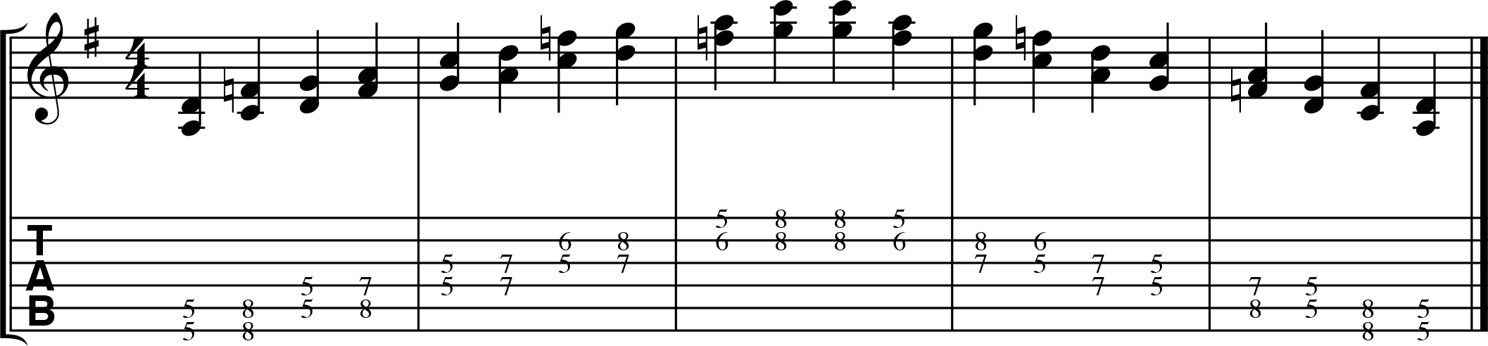 playing double stops on guitar