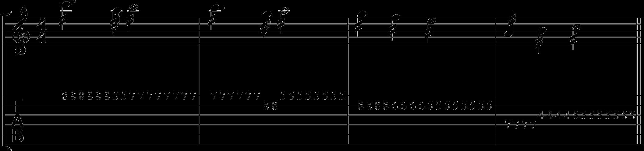 吉他颤音(tremolo)拨弦-简介