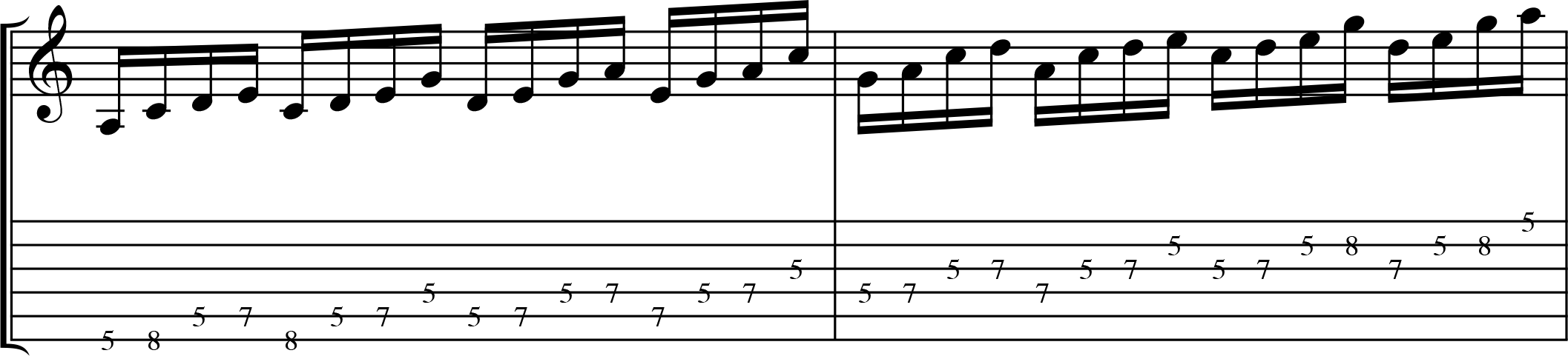 Notation for pentatonic scale played in sixteenth notes.