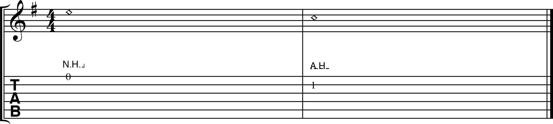 Artificial harmonics notation.