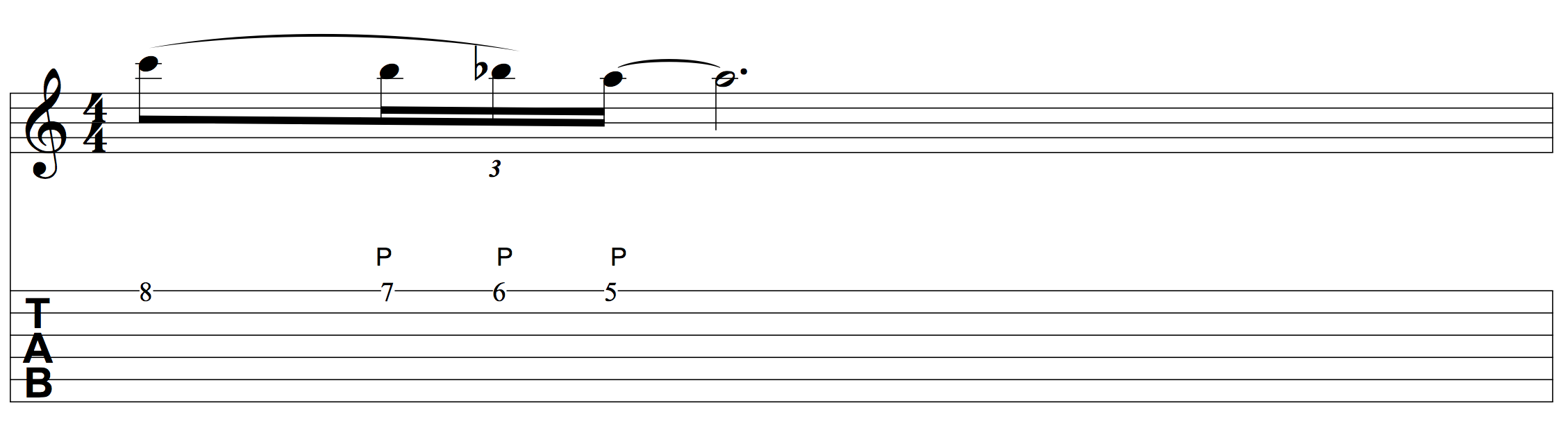 Three-note chromatic pulloff for guitar..