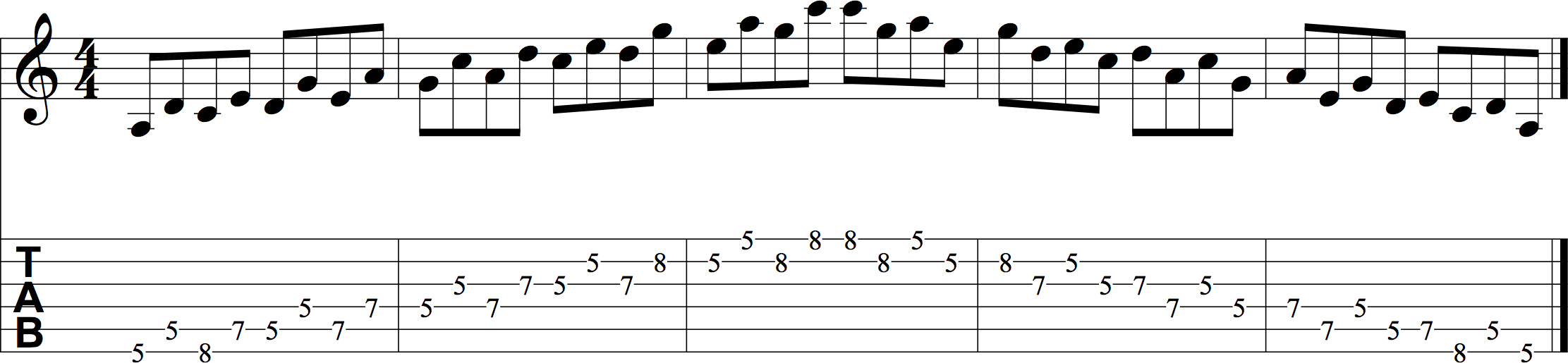An A minor pentatonic scale in fourths.
