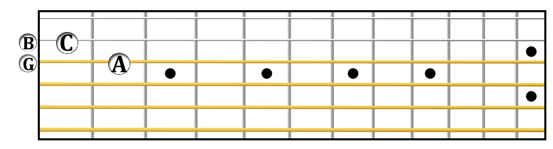 G major scale up two strings, part 1.