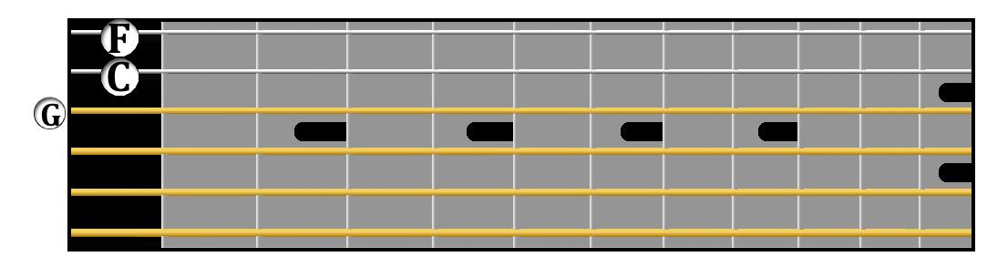 Guitar : yellow guitar chords Yellow Guitar : Yellow Guitar Chordsu201a Guitar