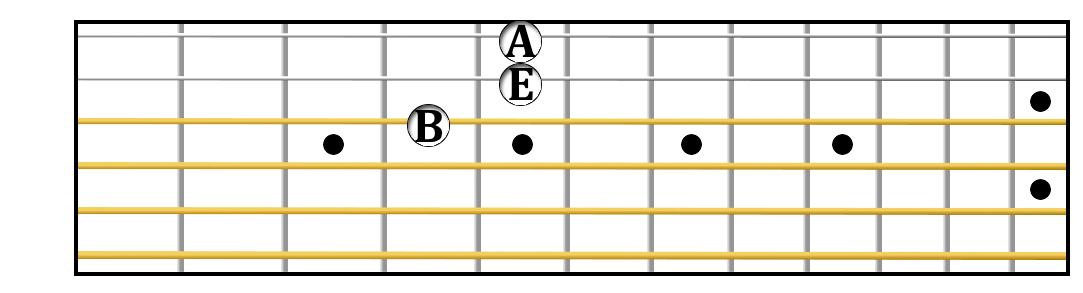 Quartal harmony on strings one, two and three..