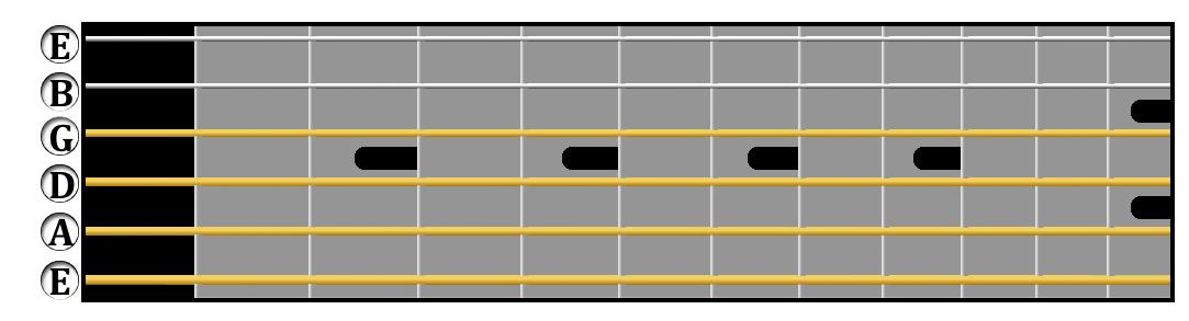 learn the open strings hub guitar. Black Bedroom Furniture Sets. Home Design Ideas