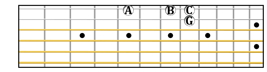G major tetrachord on guitar.