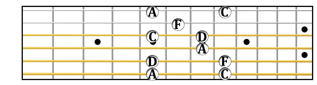 Vth position D minor 7 arpeggio.