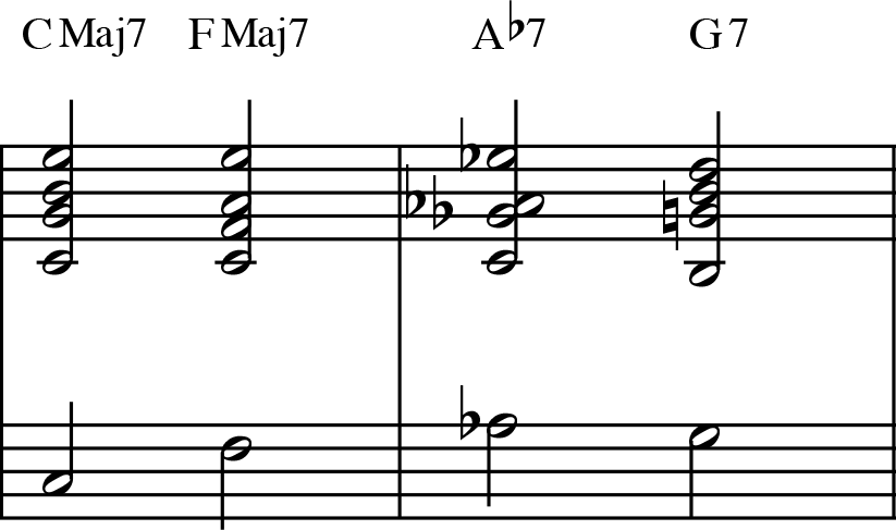 Substitute Dominant Or Tritone Sub Chords Hub Guitar