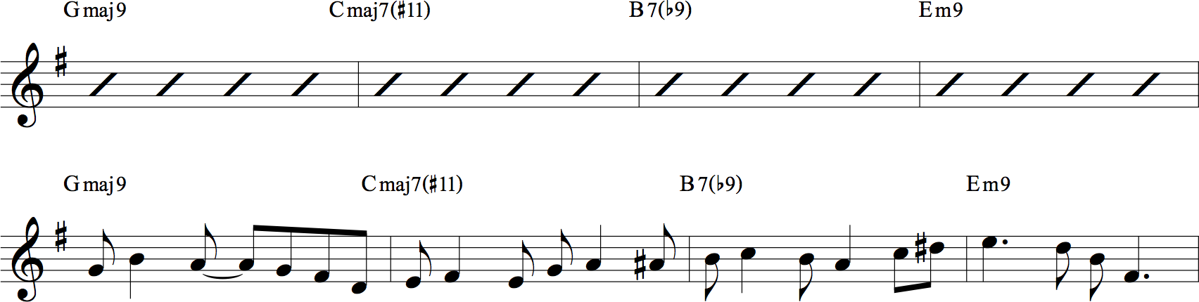 How to write a rock song melody