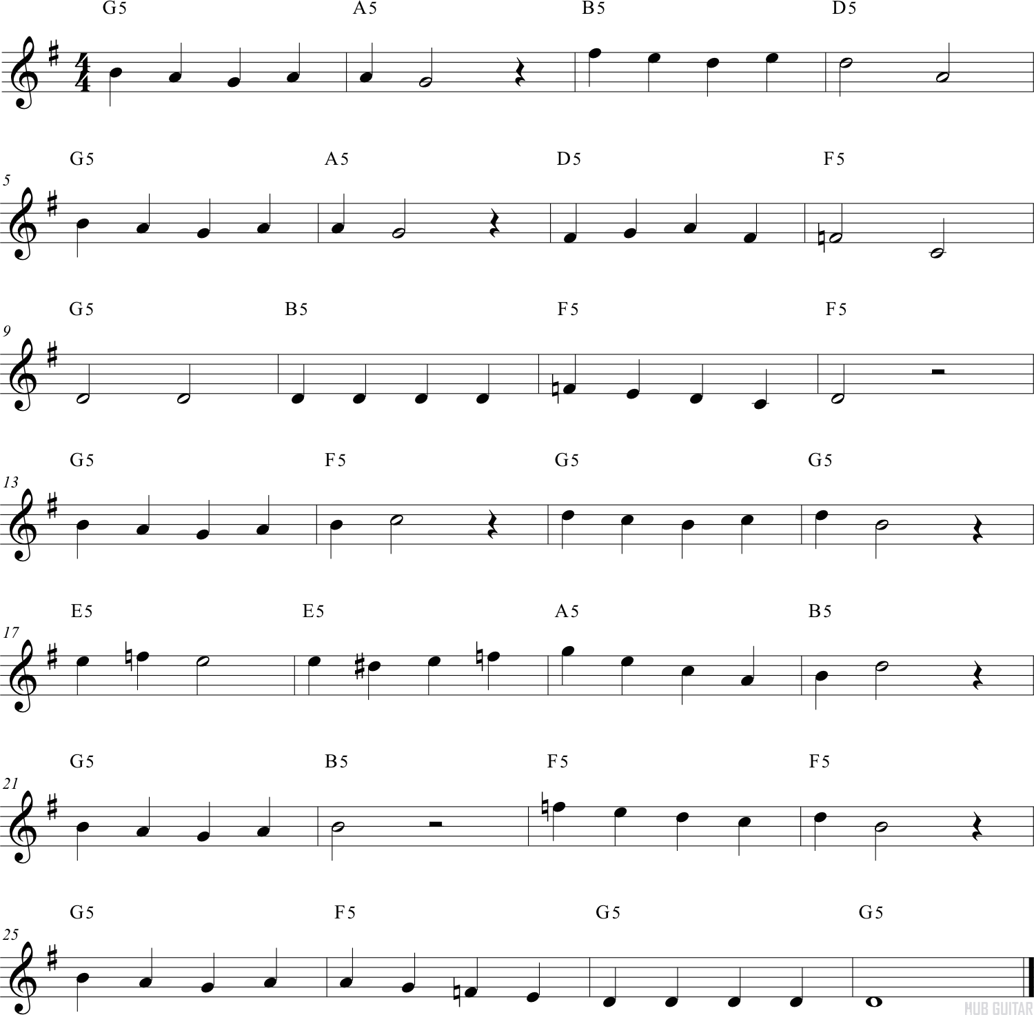 pdf download on how to sight read music