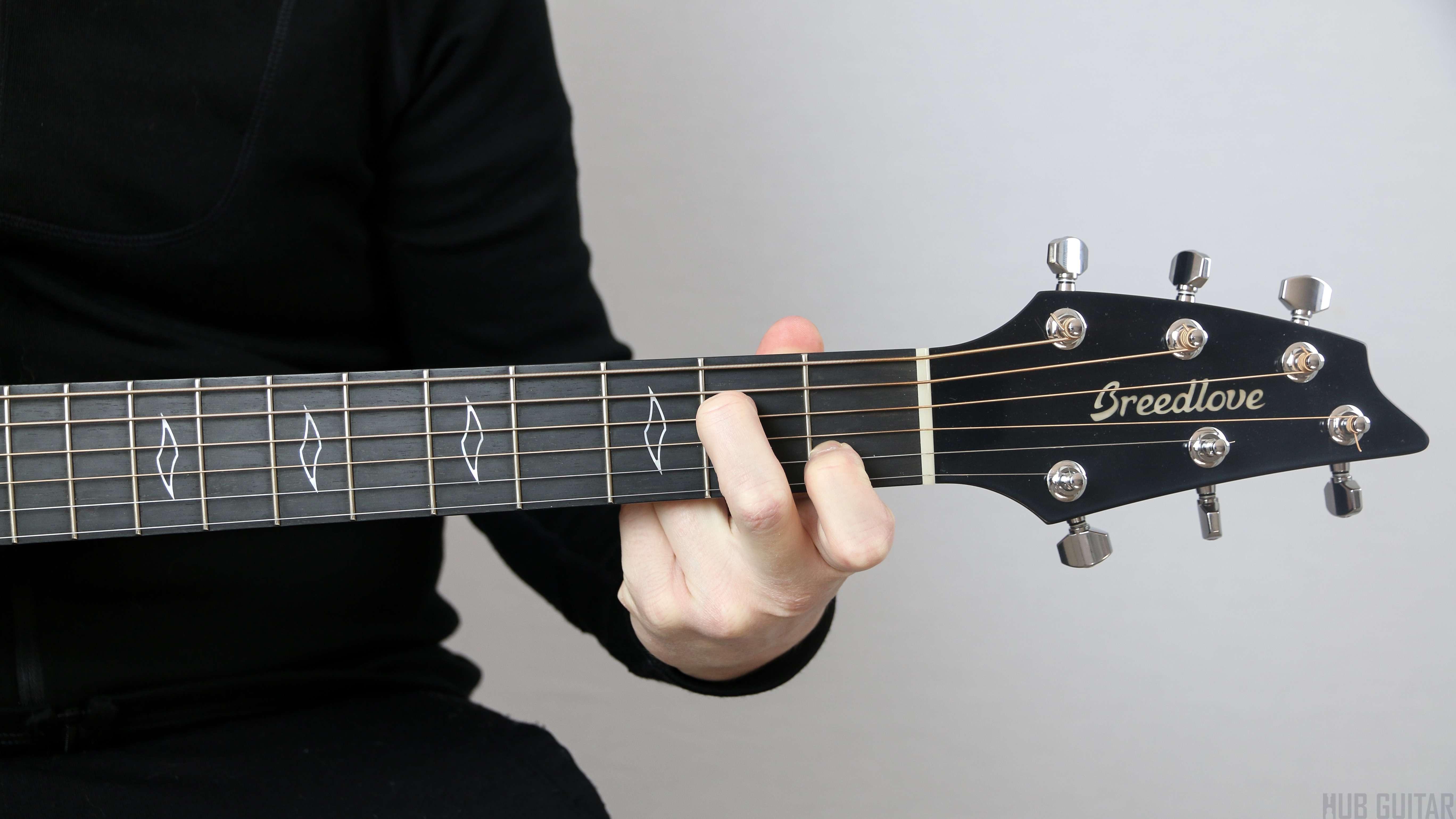 Comprehensive List Of 2 Finger Chords For Guitar Hub Guitar