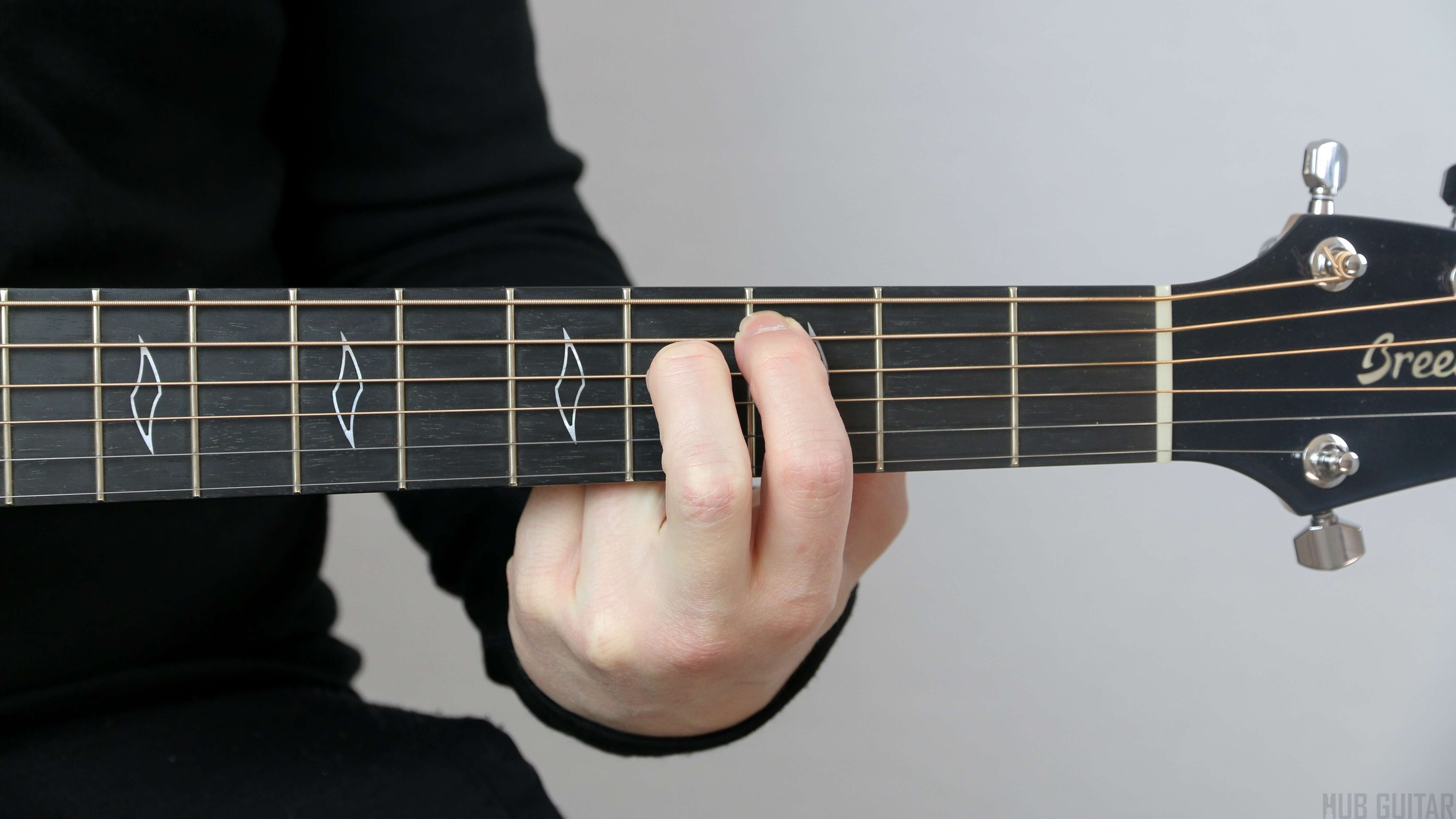 Learn All Open Chords In G Hub Guitar