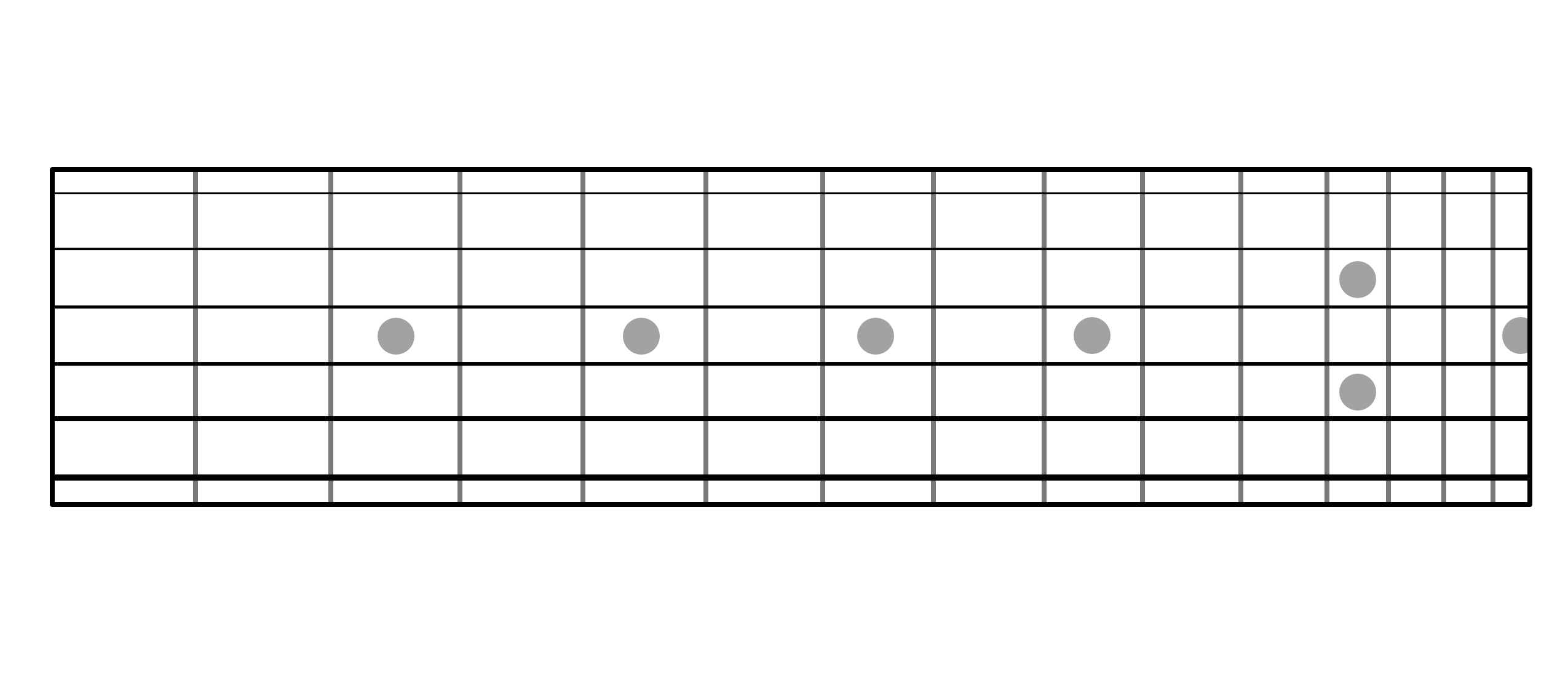 Vibrant image in printable guitar fretboard
