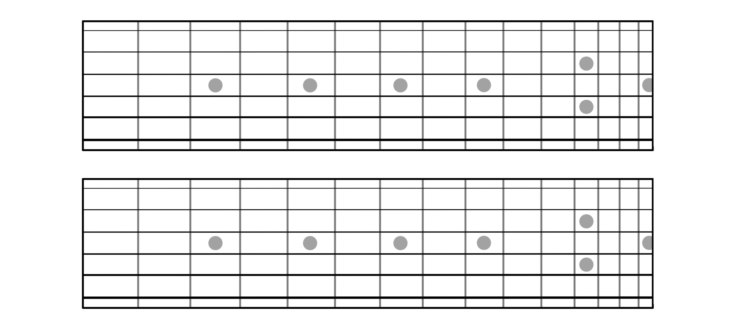 graphic regarding Guitar Fretboard Diagram Printable identify Printable Guitar Sheets Hub Guitar Hub Guitar